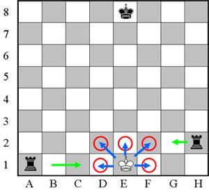 Hur får kungen gå i schack